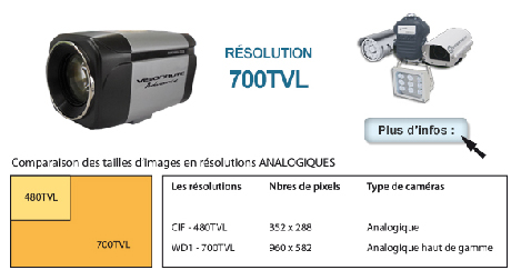 nouveau module caméra
